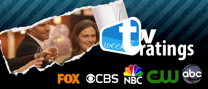 Weekly TV Rating: Bones, Banshee e Haven rinnnovati. American Horror Story chiude bene ma senza botti