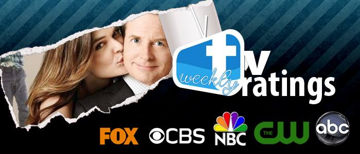 Weekly TV Rating: Michael J. Fox Show, Sean Saves the World e Psych cancellati.Inizia il lungo hiatus olimpico