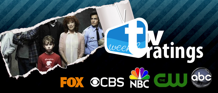 Weekly TV Rating: la CBS rinnova quasi tutto, Resurrection col botto, male Hannibal e Rake. PLL cala, True Detective alla grande, Those Who Kill cancellato