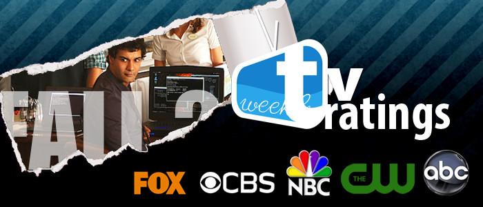 Weekly TV Rating: preview, le sfide della nuova programmazione. Favoriti e show a rischio