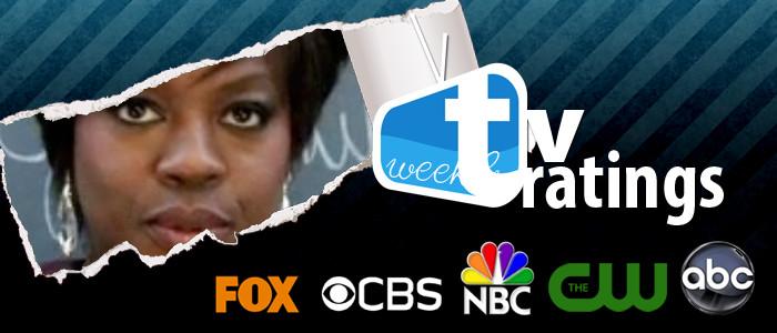 Weekly TV Rating: i top e i flop della prima settimana negli ascolti TV