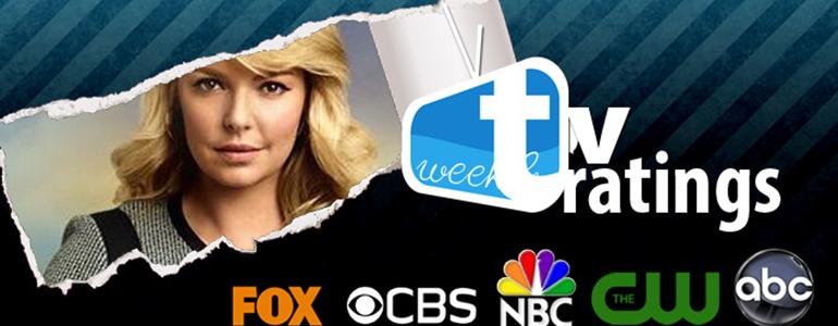 Weekly TV Rating: poche variazioni. Netflix ne resuscita un altro. Shonda non sfonda nei finali