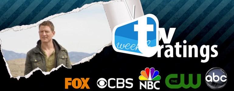 Weekly TV Rating: primi Dead Series Running e primi successi